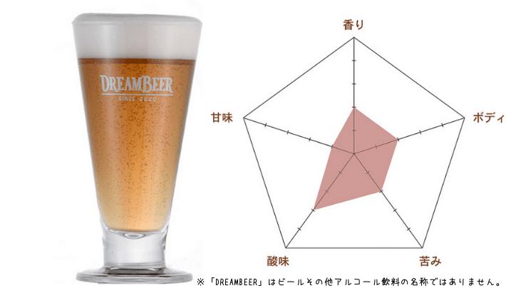北海道の旭川が生んだクラフトビール「大雪地ビール 大雪ピルスナー」の魅力とは?