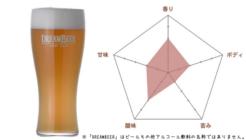 2019年JGBA銀賞受賞の京都のクラフトビール「ウッドミルブルワリー・京都 はっさくホワイト」を紹介します!