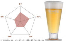 札幌のご当地クラフトビール「薄野地麦酒 ピルスナー」はジンギスカンなど郷土料理との相性抜群!